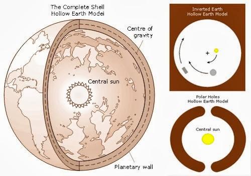 La Forma della Terra (parte seconda)